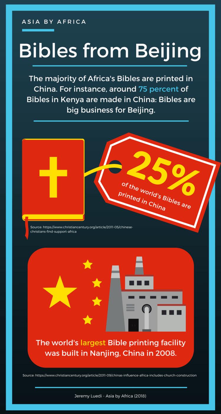 bible-production-china-exports.png