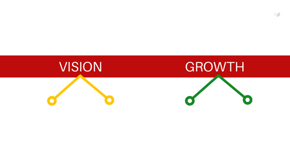 How to Thrive with Life Model