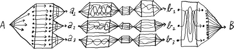 gamestorming-divergente-emergente-convergente-design-thinking