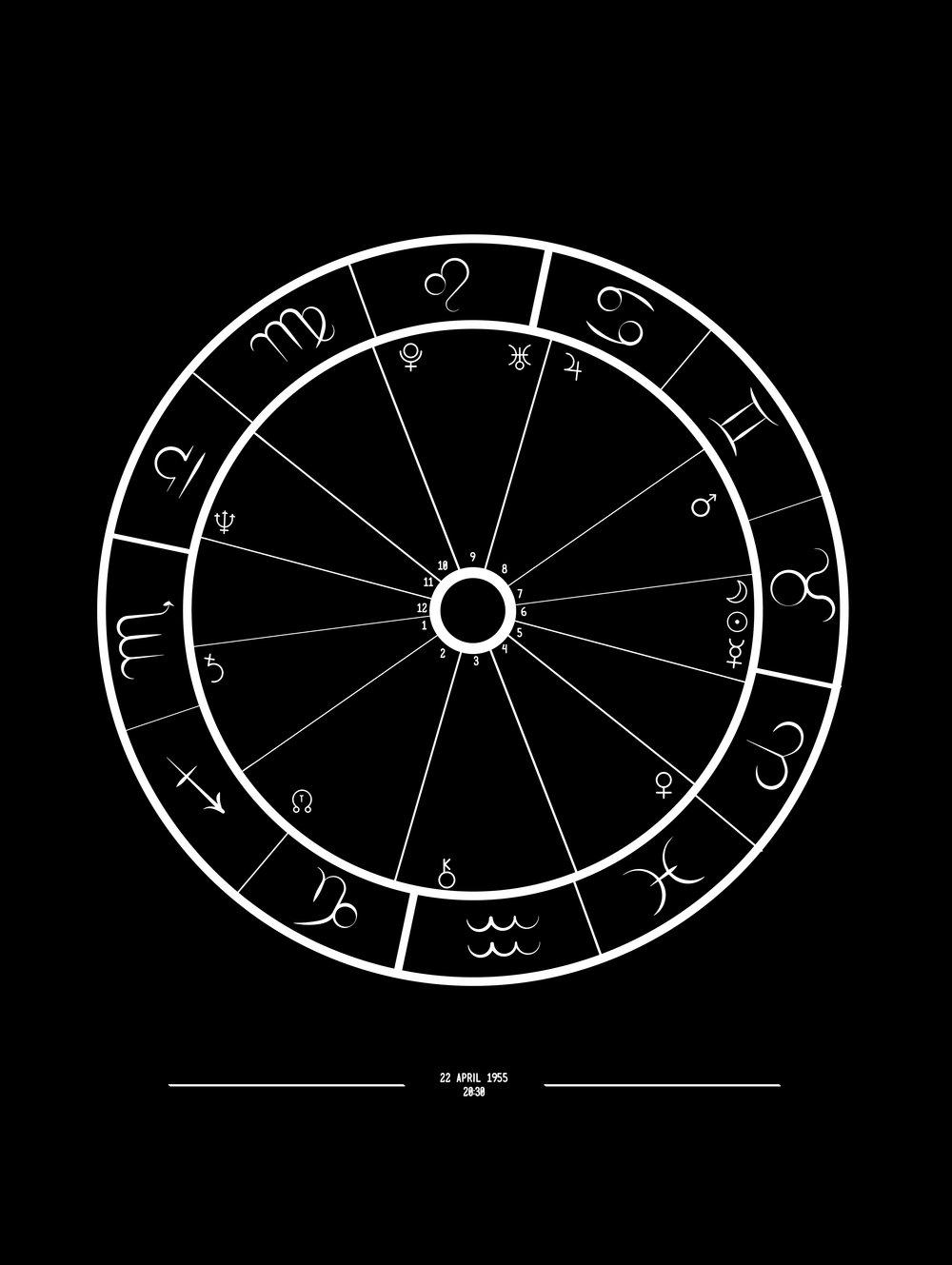 diana chart.jpg