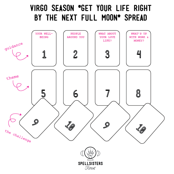 virgo season spread.png