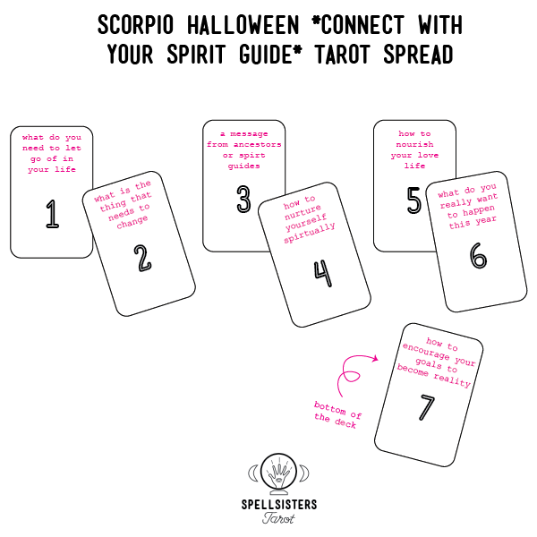 scorpio season spread.png