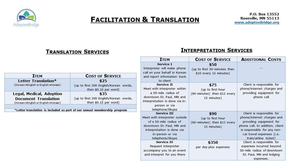 Facilitation & Translation price chart.jpg