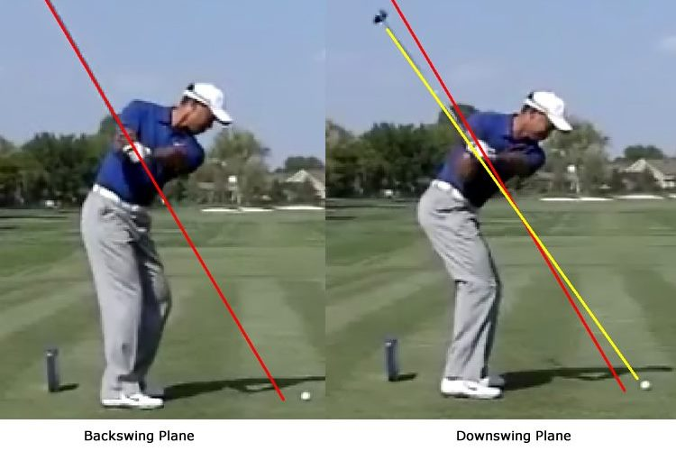 Golf Swing Plane Trainer helps you get into similar positions in your downswing to this