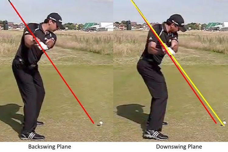 The Easy Swing Plane teaches you how to get the perfect golf swing plane for you every time