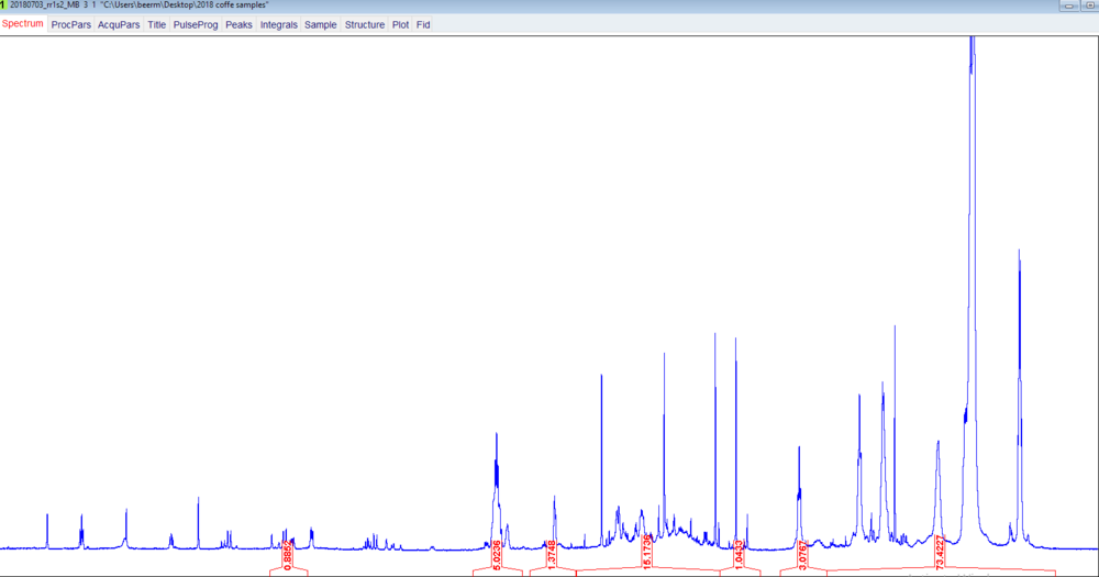 Example of the coffee data recorded at the MR Core facility at NTNU