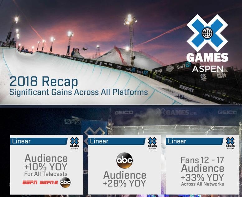 2018 X Games Aspen.jpg