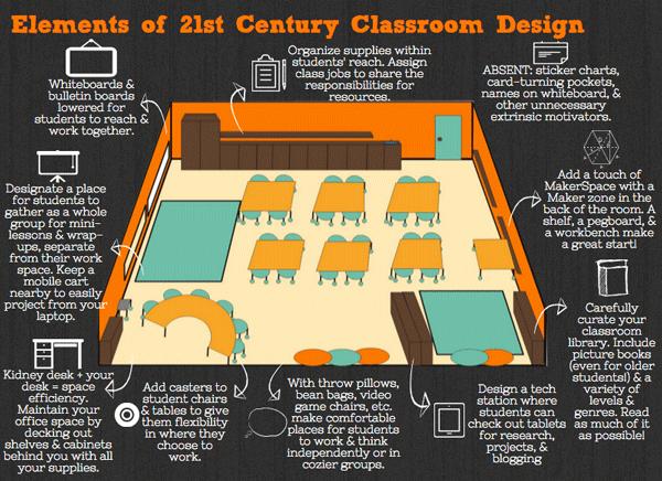 web-classroom-design.png