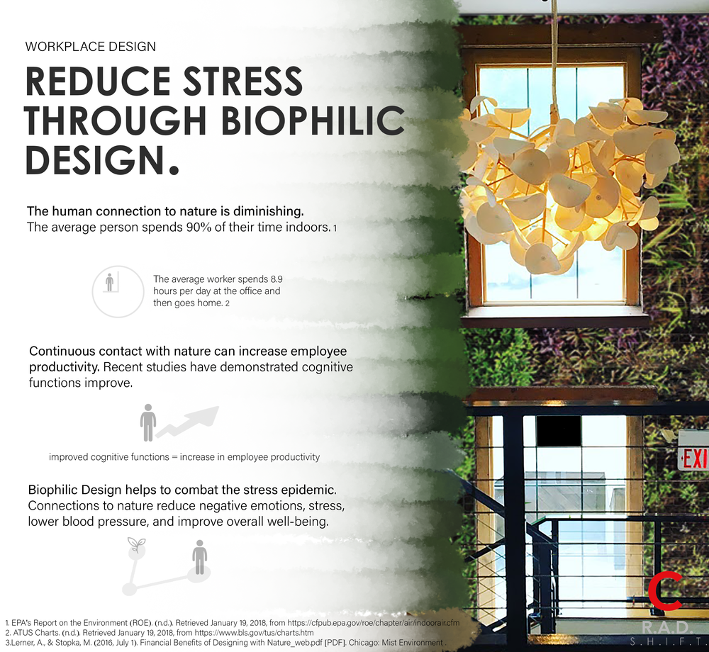 reducestressthroughbiophiliadesign_corbettinc_crad2.png