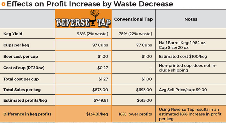 ReverseTap_Waste-Savings.jpg