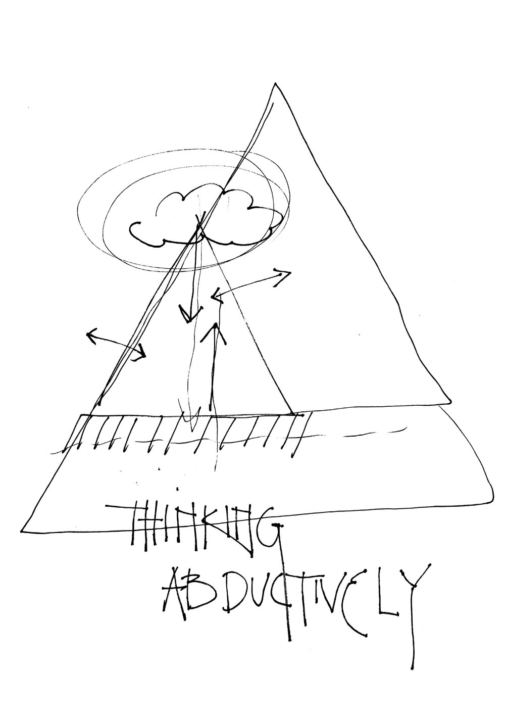 thinking abductively