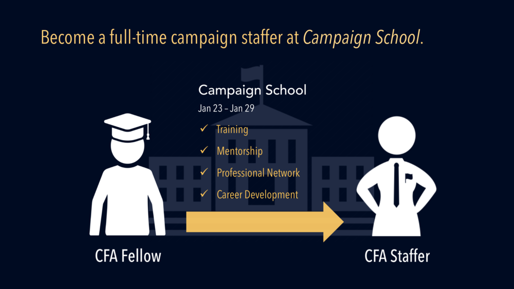 CFA - Become A Full Time Staffer At Campaign School.png