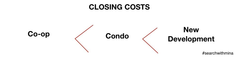 Closing Costs.jpg