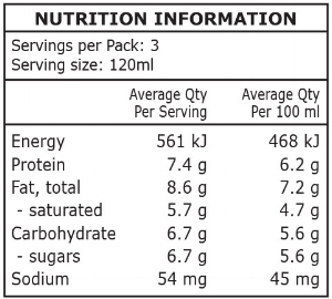 yoghurt nutrition.jpg