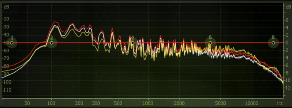 (FL studio EQ response comparison)