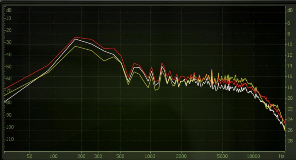 (FL studio EQ compare close up)