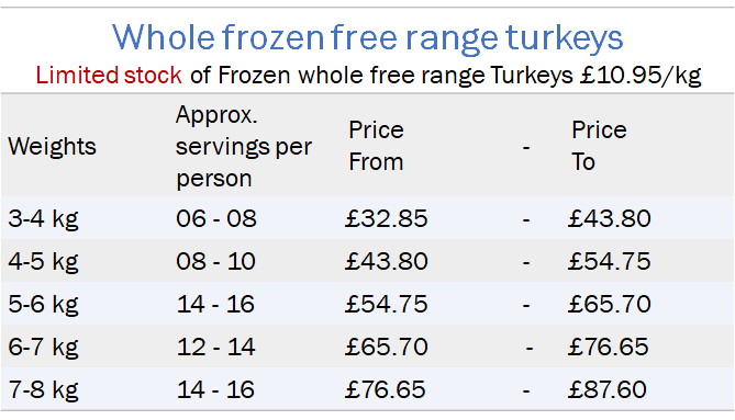 2019-Bramble-farm-whole-free-range-frozen-turkey-prices.png
