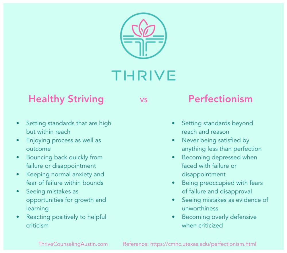 ThriveHealthyStrivingVPerfectionism