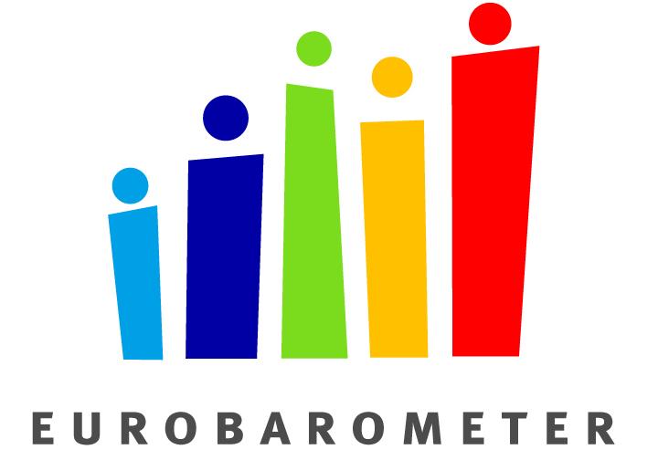 eurobarometer.jpg