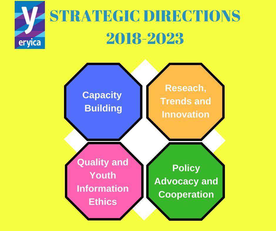 strategic directions.jpg