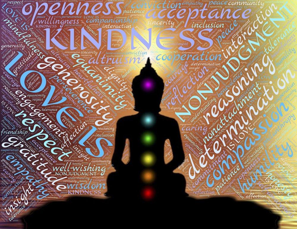 Love Kindness Meditation.jpg