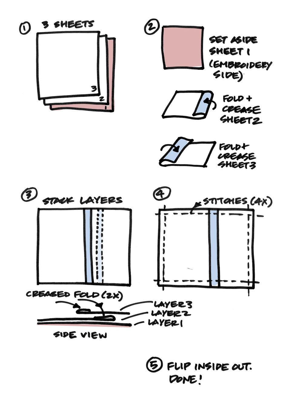 PFold-Instructions-three.jpg