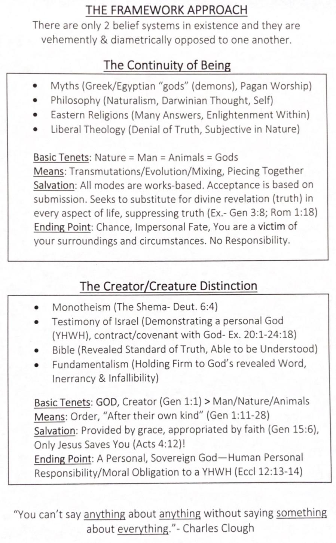 FOUNDATIONAL FRAMEWORK  PART 29 - YHWH vs the gods Part 1
