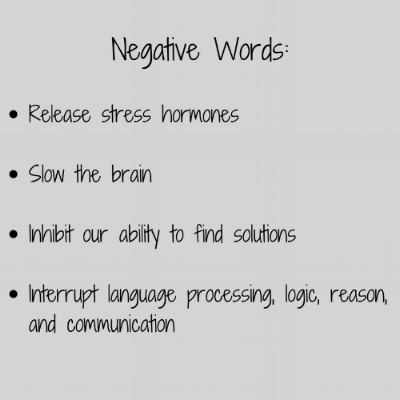 """Negative Words_Release stress hormonesSlow the brainInhibit our ability to find solutionsInterrupt"""" logic, reason, language processing and communication"""".png"""