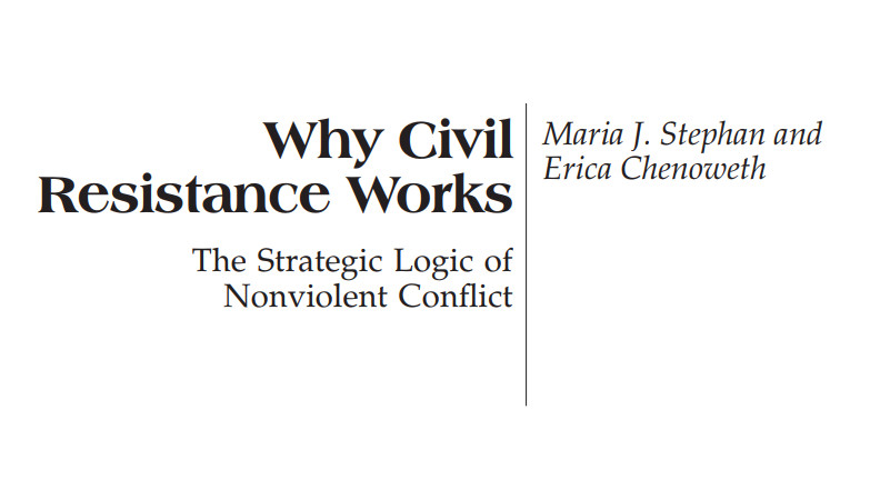 The study shows that major nonviolent campaigns have achieved success 53 percent of the time, compared with 26 percent for violent resistance campaigns.