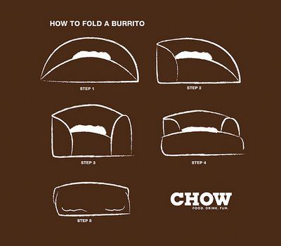 Here's a helpful guide of how to fold a burrito!
