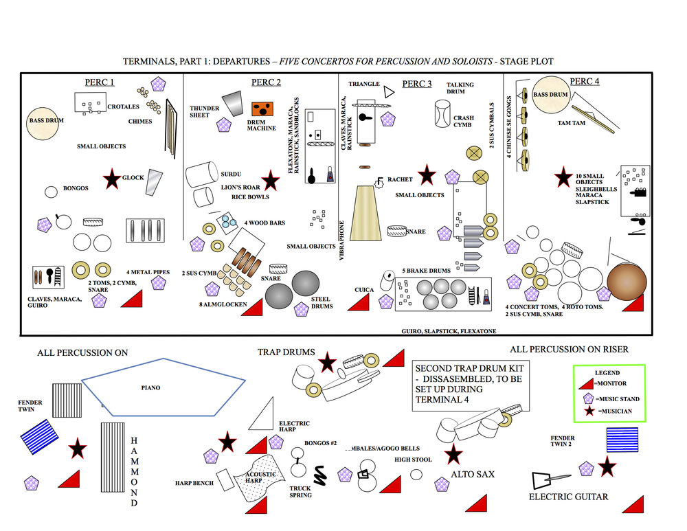 TERMINALS PART 1 DEPARTURES -STAGE PLOT.jpg