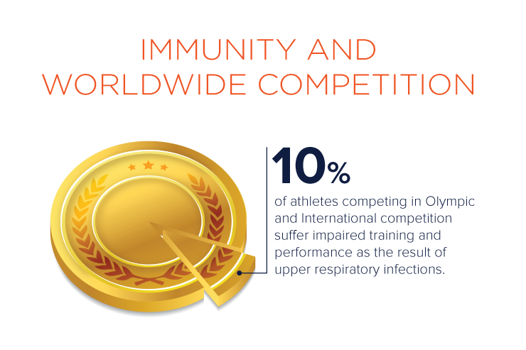 Immunity and Worldwide Competition - August 4, 2016