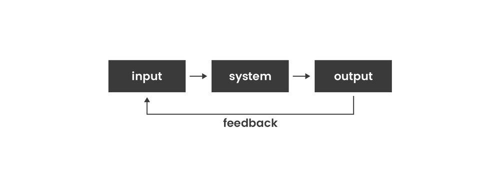 feedback-loop.jpg