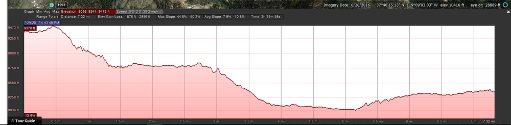 Elevation Profile Rosalie Lake To Agnew Meadows Trail Head by Bessie Young.jpg