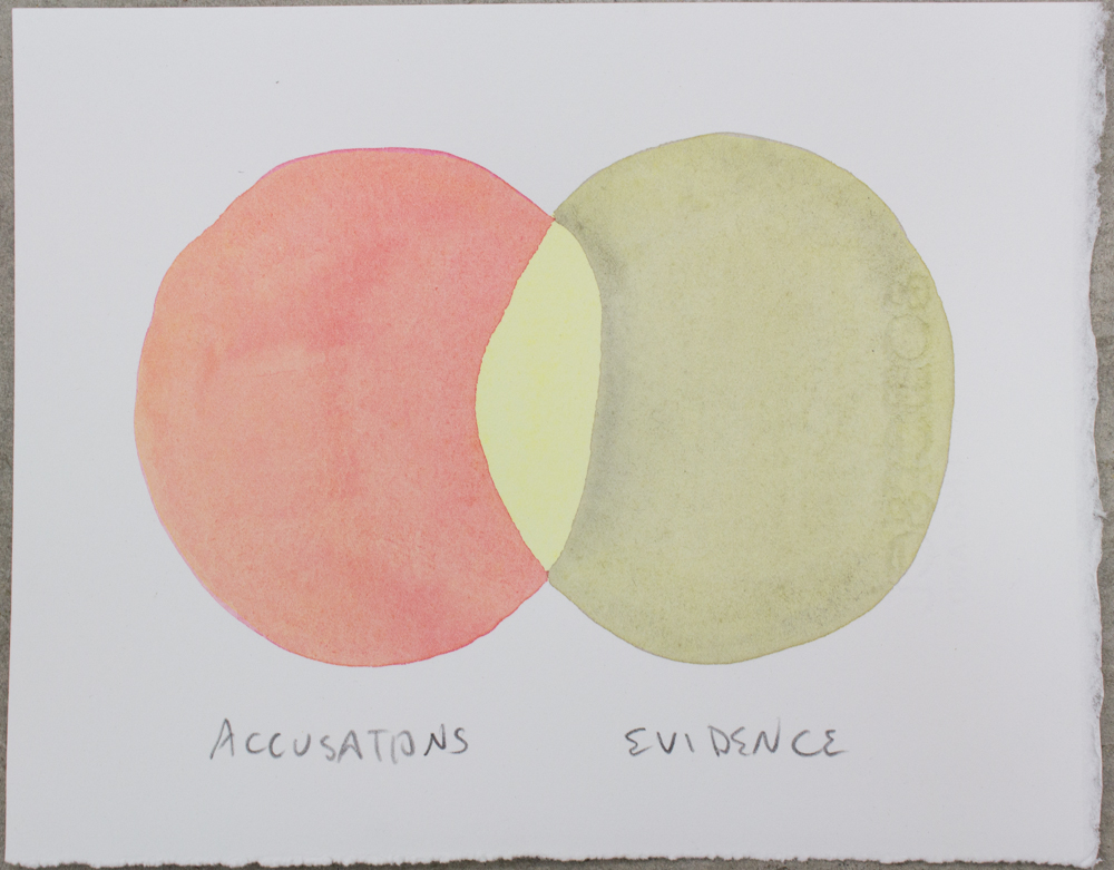 Untitled (Accusations ...) , watercolor and graphite on Somerset, 6.25 x 8 in., 2018