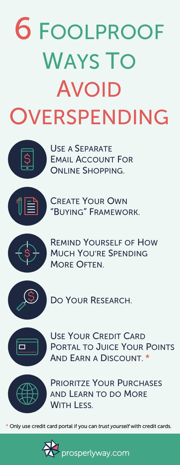 Avoid-overspending