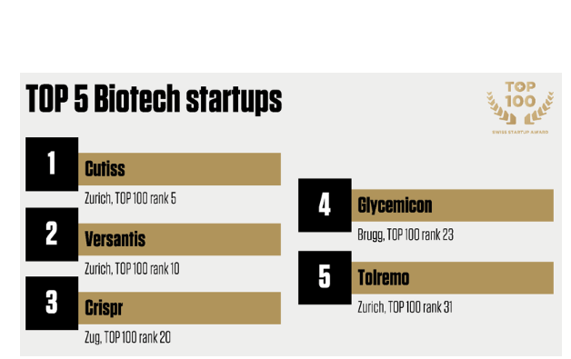 TOP5Biotech_LinkedIn.png