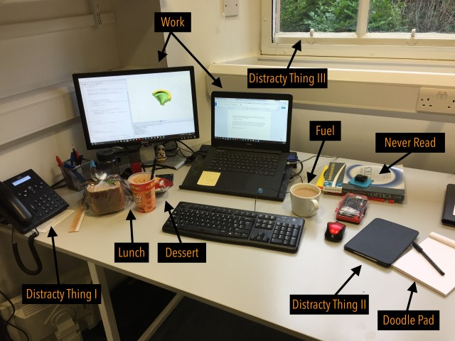 An image of a white office desk with laptop, lunch, a cup of tea, and other work related items.