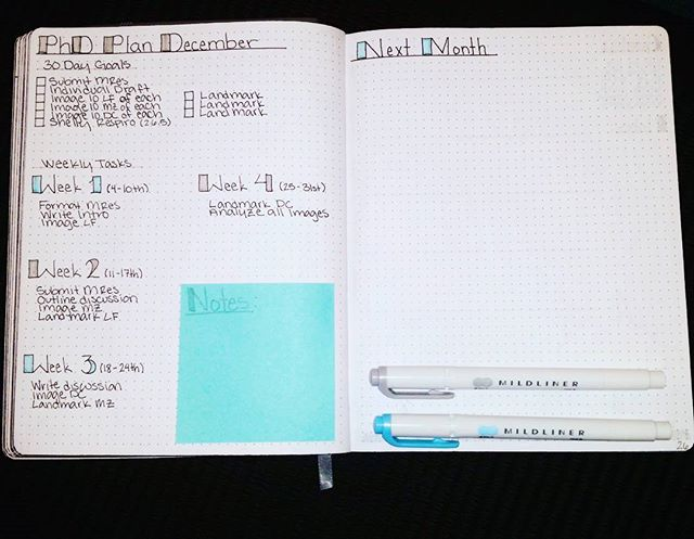 Example of a Bullet Journal for organising tasks! Photo by Tiffany Armstrong. Used with permission.