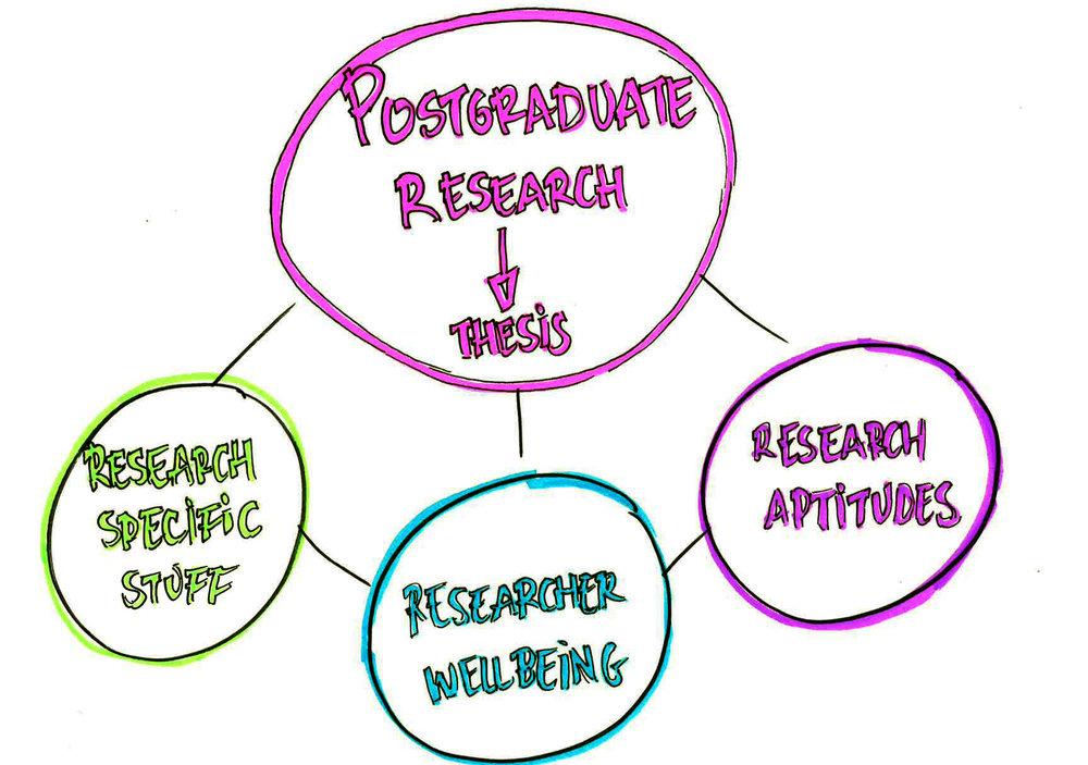 PGR diagram.jpg