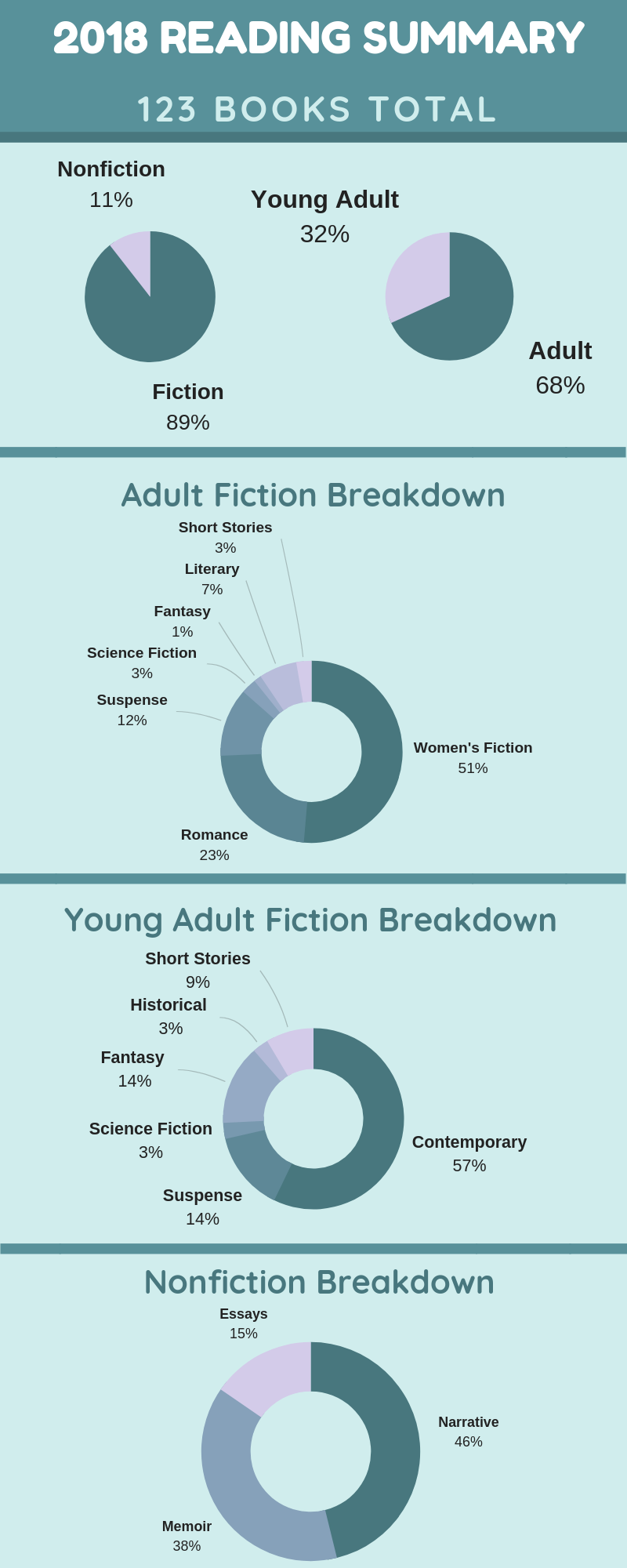 2018 Reading Infographic.png