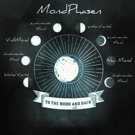 Mondphasen.JPG
