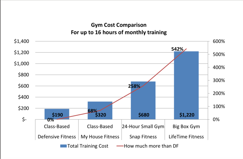 DF Cost Comparison Imgae.png