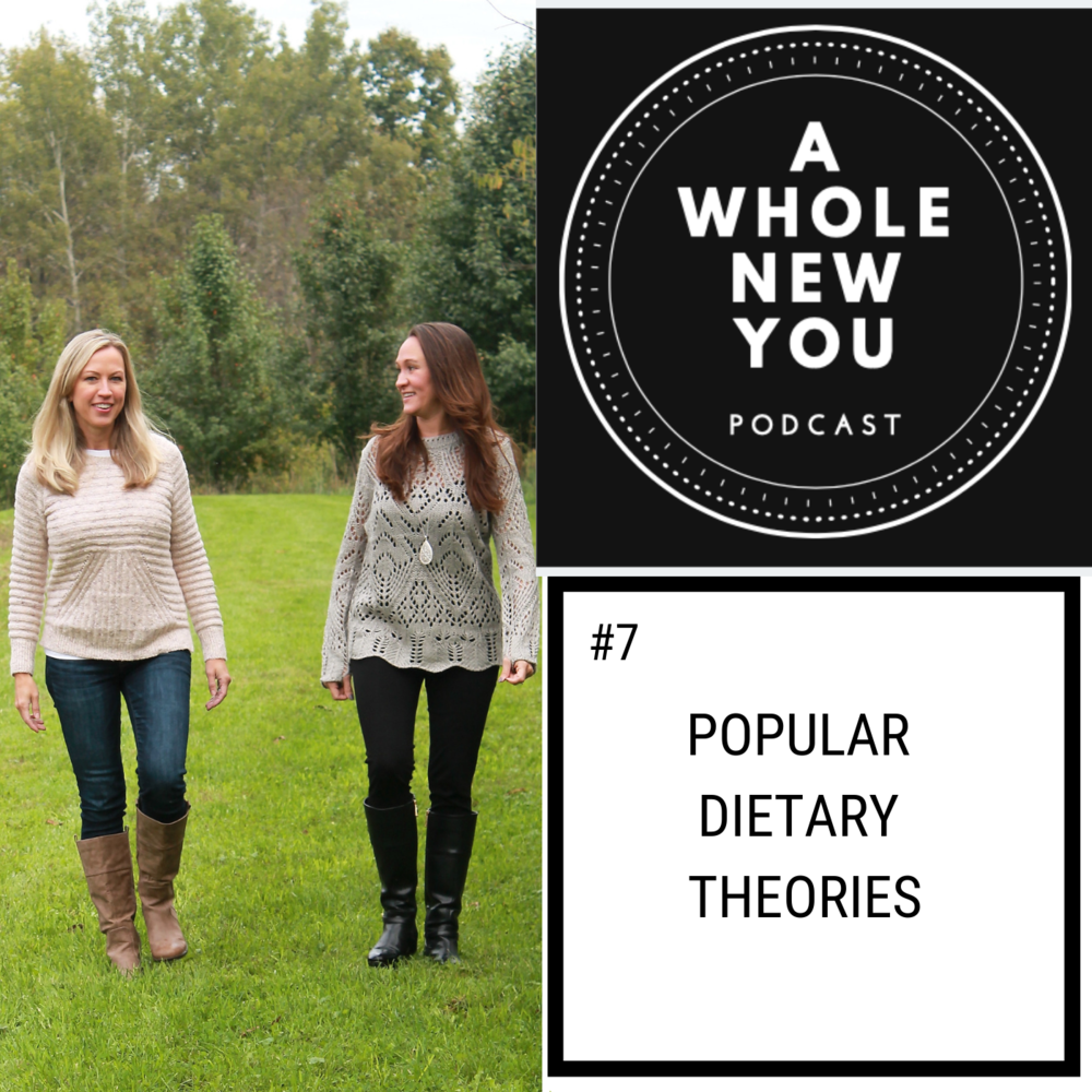 Various dietary theories are covered in this episode of A Whole New You Podcast, and we highlight the basics for each. The foods allowed or eliminated are reviewed as well as pros and cons. Those discussed are Keto, Paleo, Vegan, vegetarian, Mediterranean, Beachbody 21 Day Fix, Weight Watchers, Whole 30, AIP, Carnivore diet, DASH, Low-fat, intermittent fasting.