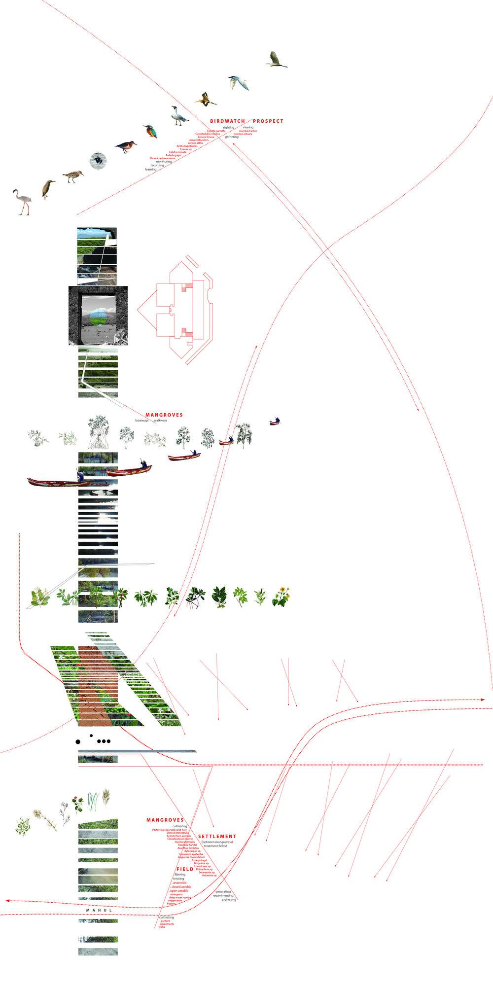 7_SEWRI FORT.jpg