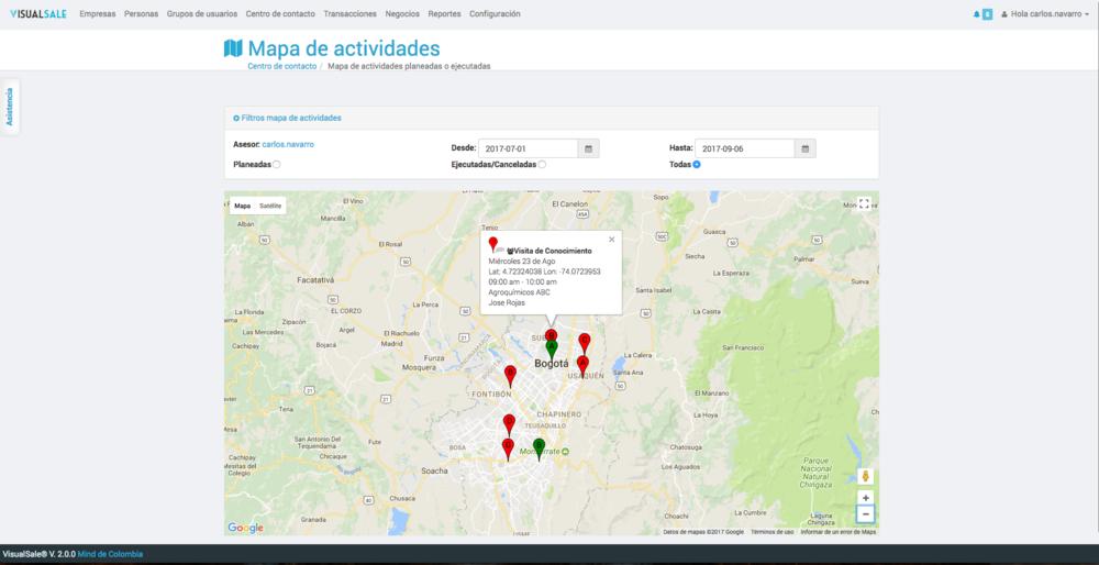 3 Mapa de Actividades.png