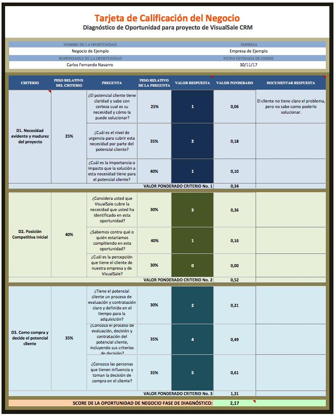 Metodología de Calificación de una Oportunidad para VisualSale - Mind hace entrega de una plantilla en excel (se encuentra en la sección de recursos) y le enseña a usarla para