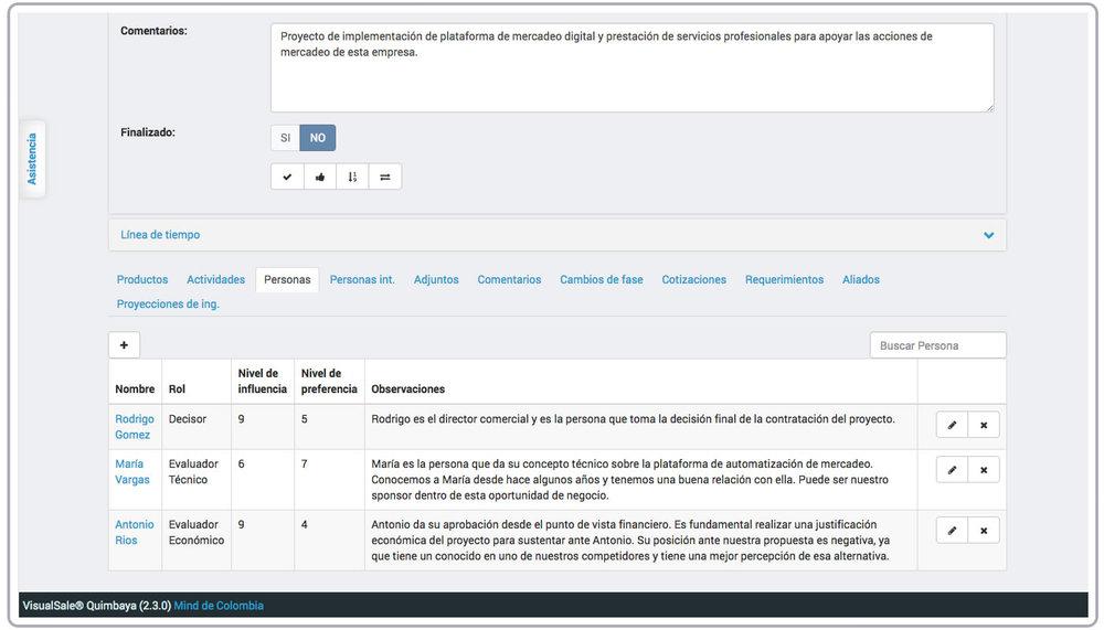 Personas Negocio VisualSale CRM.jpg