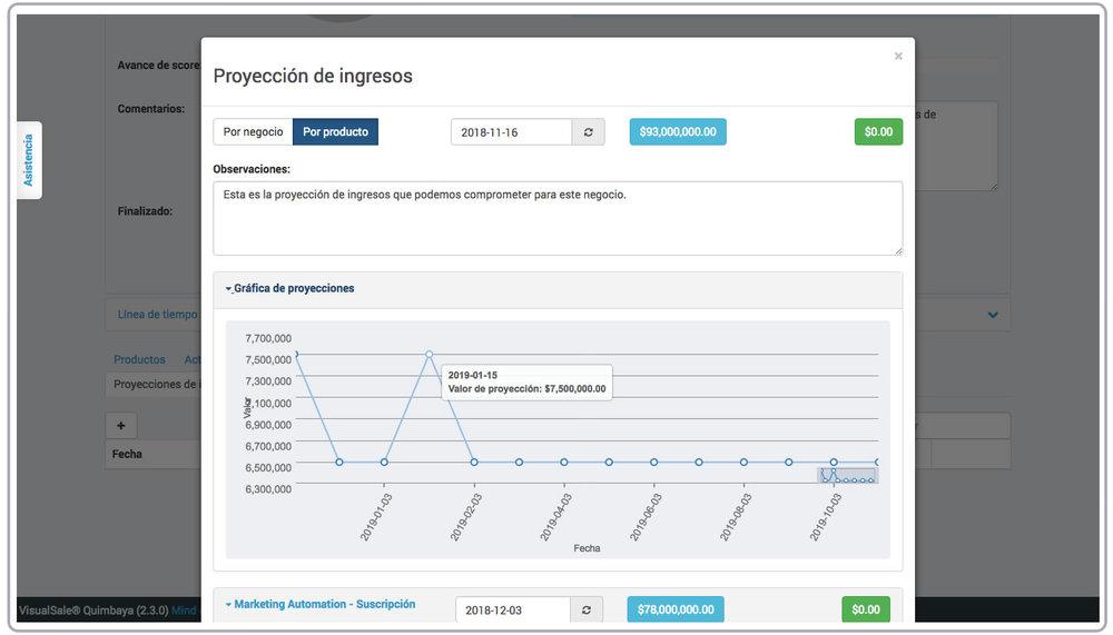 Grafica Proyeccion Ingresos VisualSale CRM.jpg