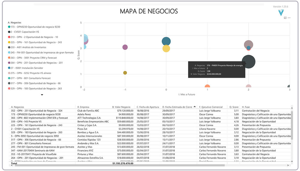 BI Mapa Negocios VisualSale CRM.jpg